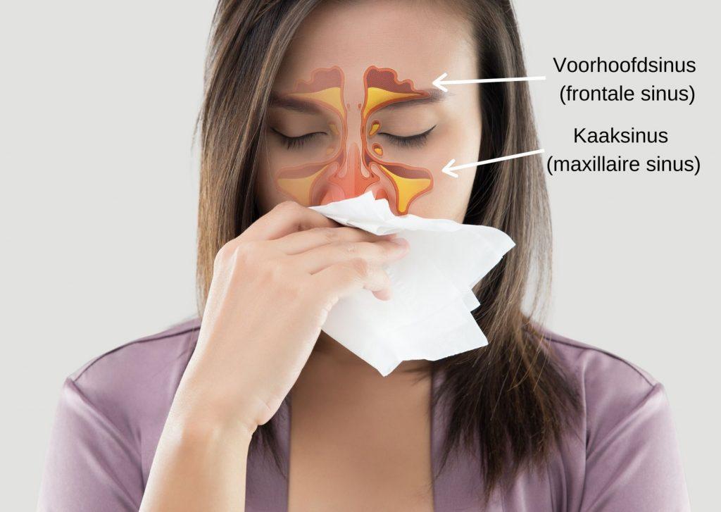 chronische sinusitis vermoeidheid
